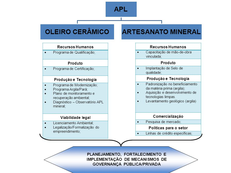 APL OLEIRO CERÂMICO ARTESANATO MINERAL