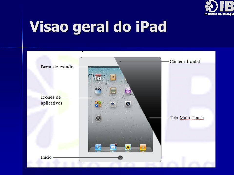 Visao geral do iPad