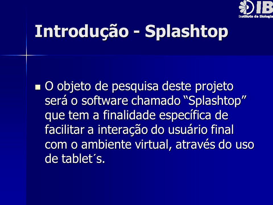 Introdução - Splashtop
