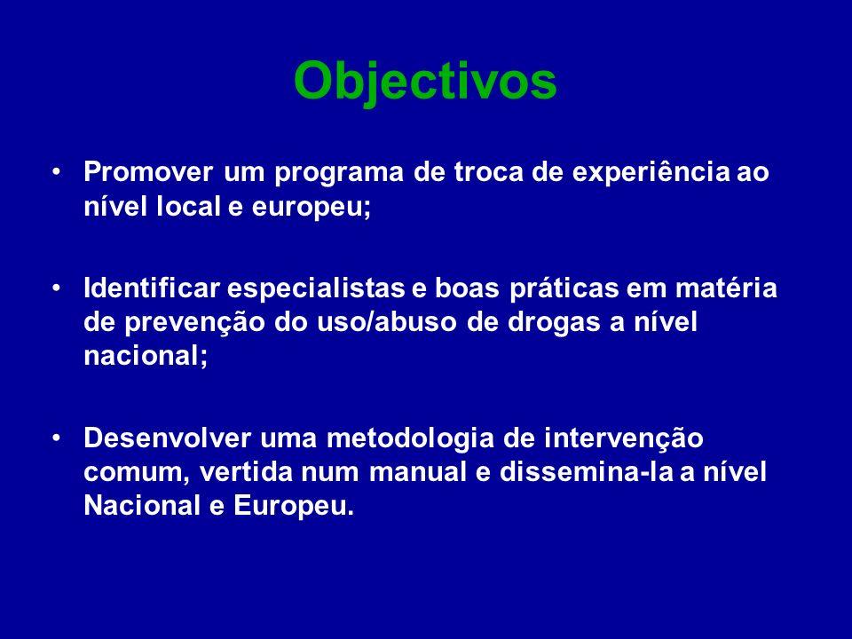 Objectivos Promover um programa de troca de experiência ao nível local e europeu;