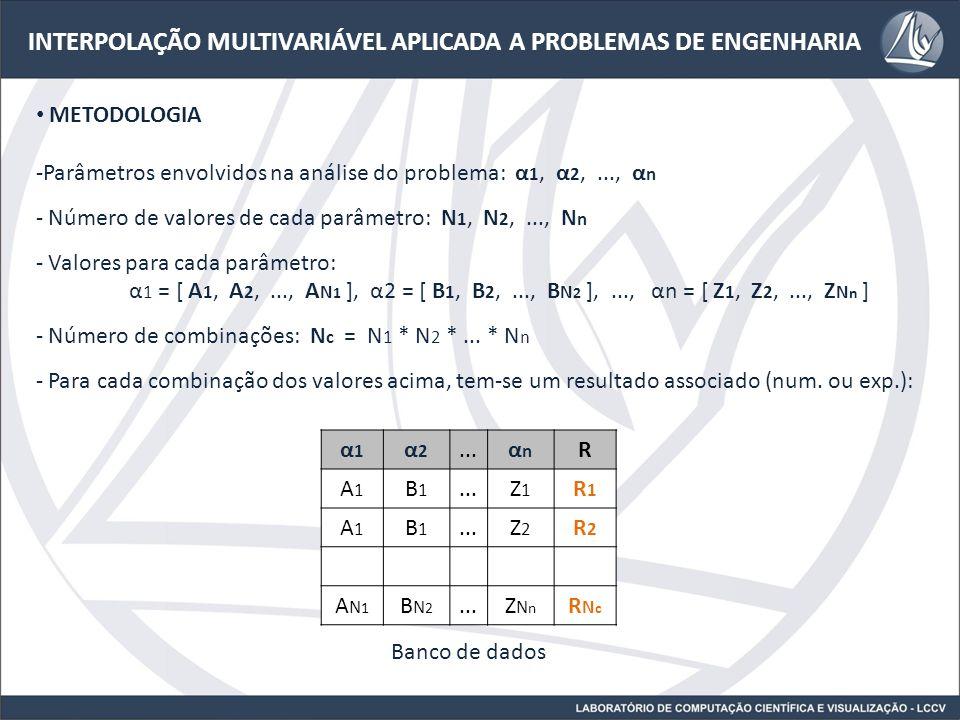 INTERPOLAÇÃO MULTIVARIÁVEL APLICADA A PROBLEMAS DE ENGENHARIA