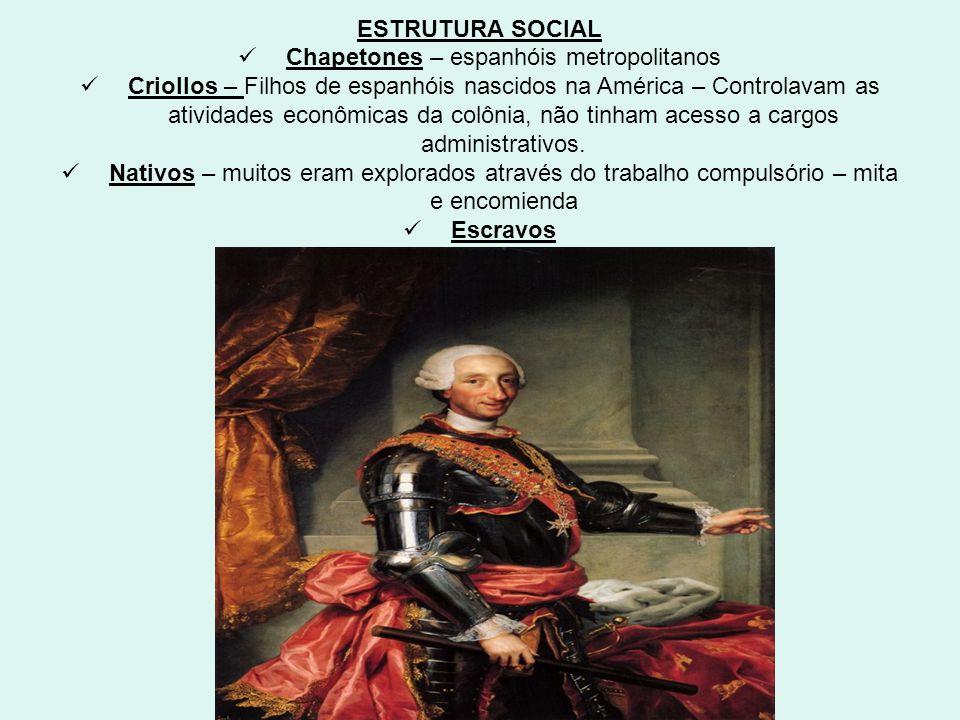 Chapetones – espanhóis metropolitanos