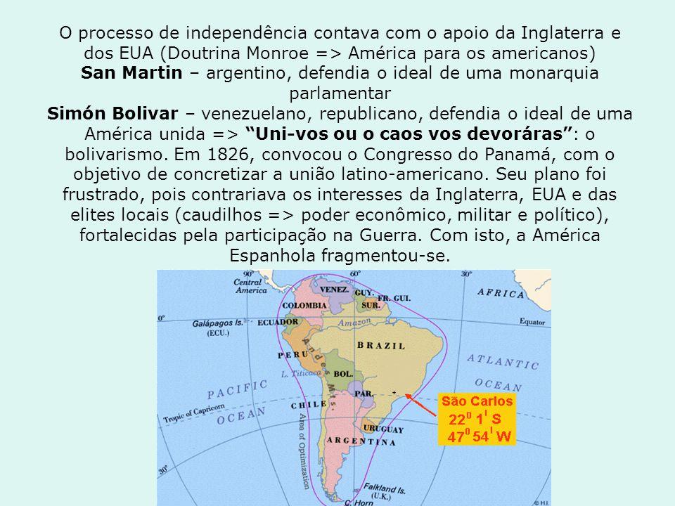 San Martin – argentino, defendia o ideal de uma monarquia parlamentar