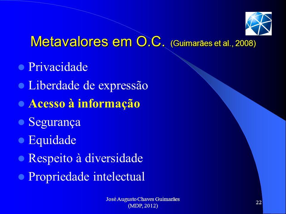 Metavalores em O.C. (Guimarães et al., 2008)