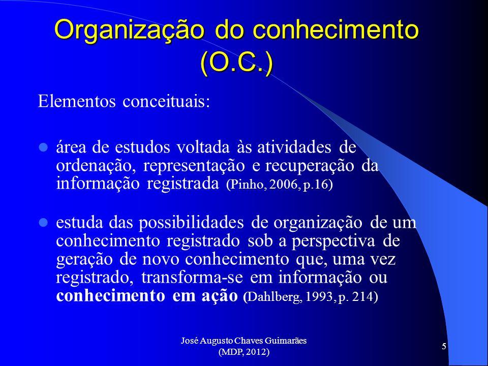 Organização do conhecimento (O.C.)