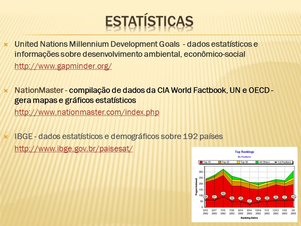 ESTATÍSTICASUnited Nations Millennium Development Goals - dados estatísticos e informações sobre desenvolvimento ambiental, econômico-social.