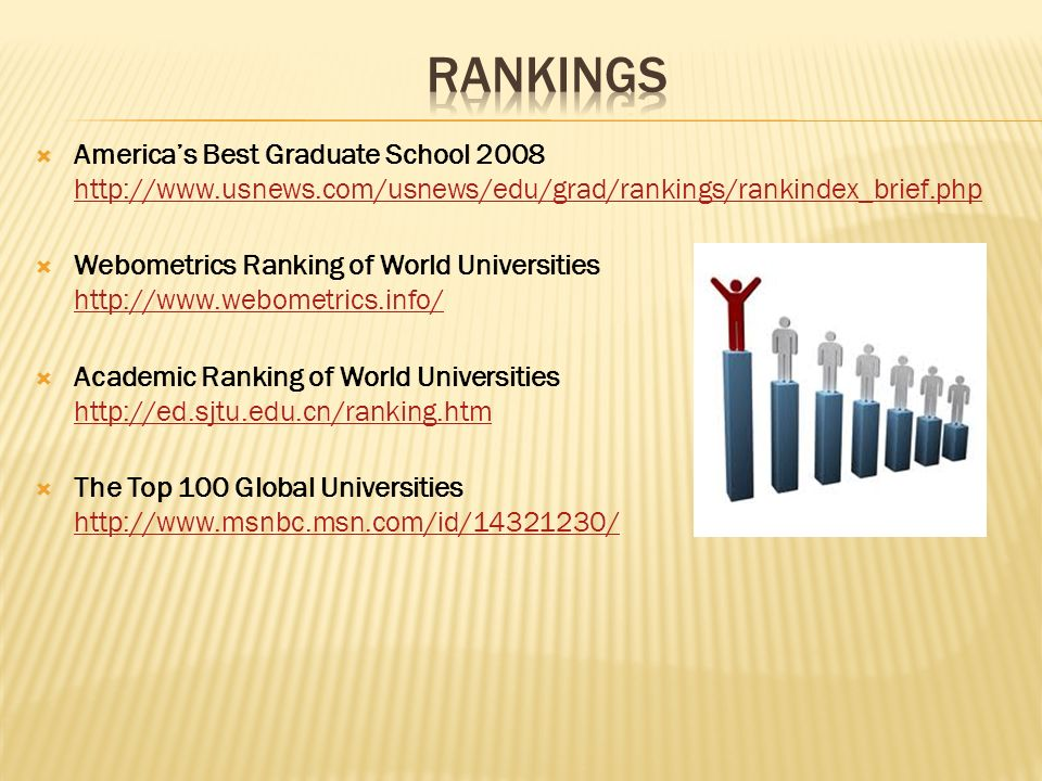 RANKINGS America's Best Graduate School 2008 http://www.usnews.com/usnews/edu/grad/rankings/rankindex_brief.php.