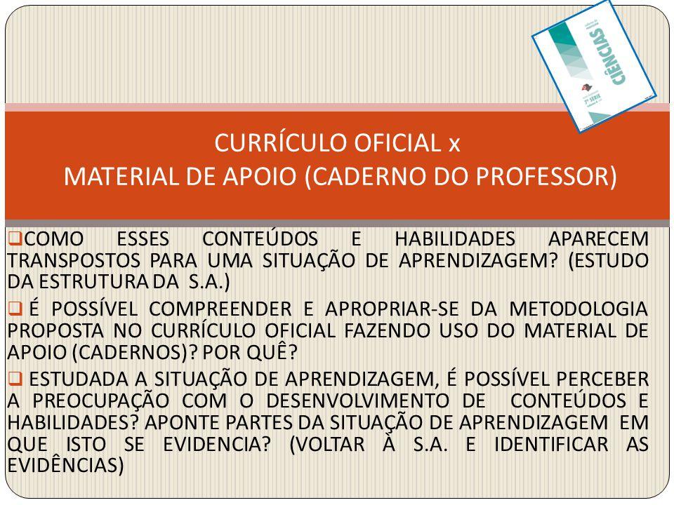 CURRÍCULO OFICIAL x MATERIAL DE APOIO (CADERNO DO PROFESSOR)