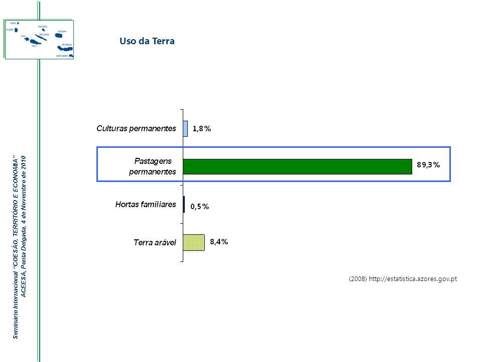 (2008) http://estatistica.azores.gov.pt