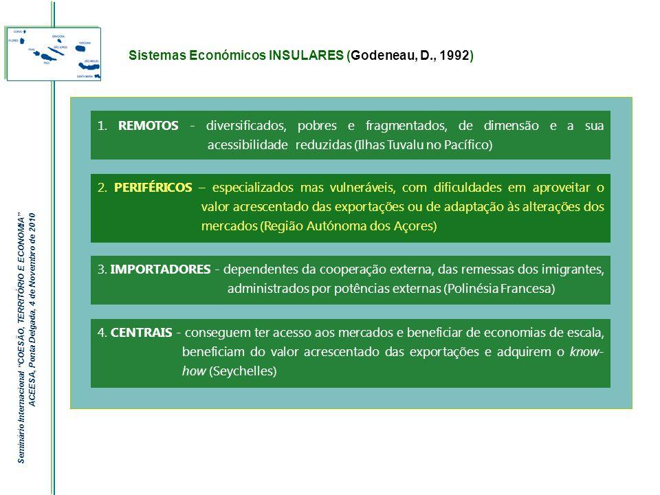 Sistemas Económicos INSULARES (Godeneau, D., 1992)