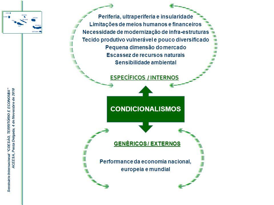 CONDICIONALISMOS ESPECÍFICOS / INTERNOS