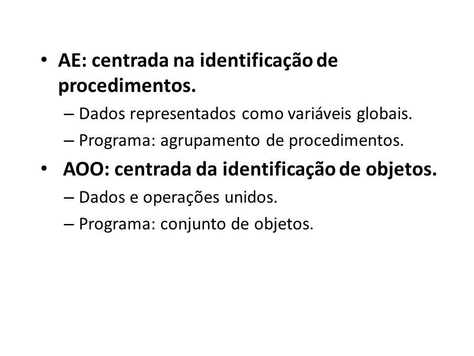 AE: centrada na identificação de procedimentos.