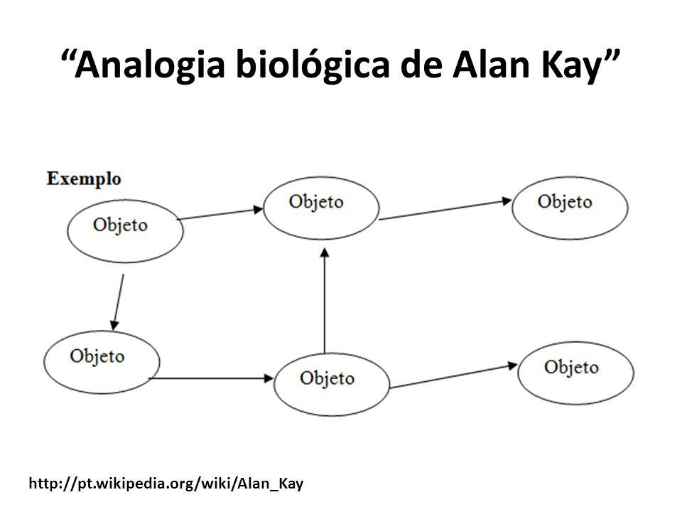 Analogia biológica de Alan Kay