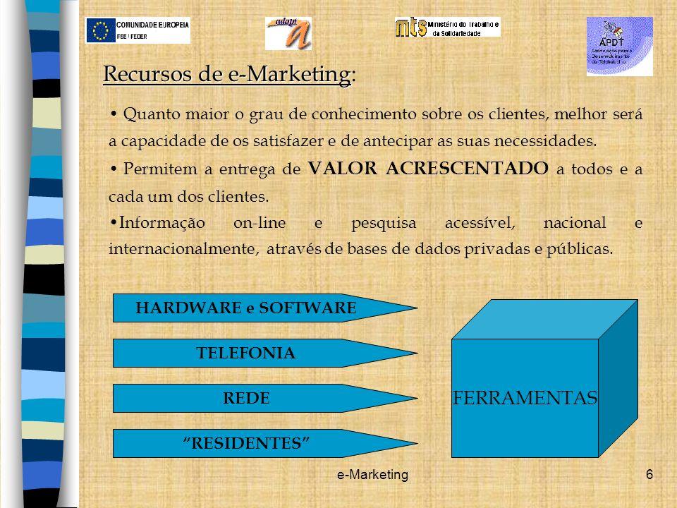 Recursos de e-Marketing: