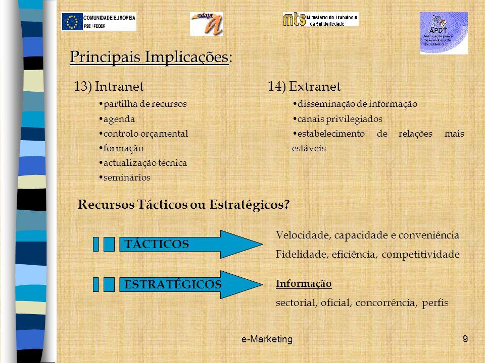 Principais Implicações: