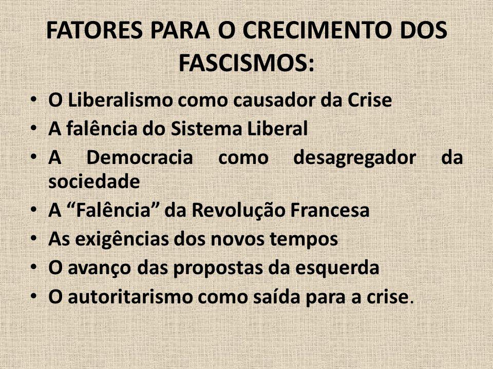 FATORES PARA O CRECIMENTO DOS FASCISMOS: