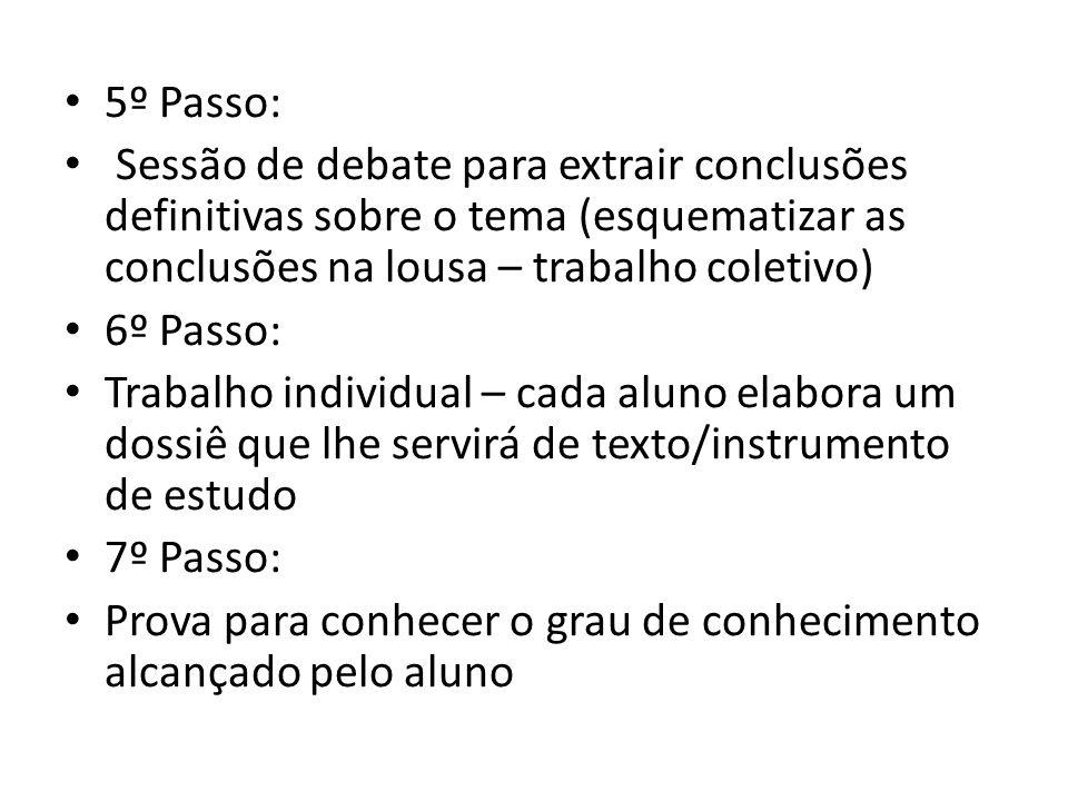 5º Passo: Sessão de debate para extrair conclusões definitivas sobre o tema (esquematizar as conclusões na lousa – trabalho coletivo)