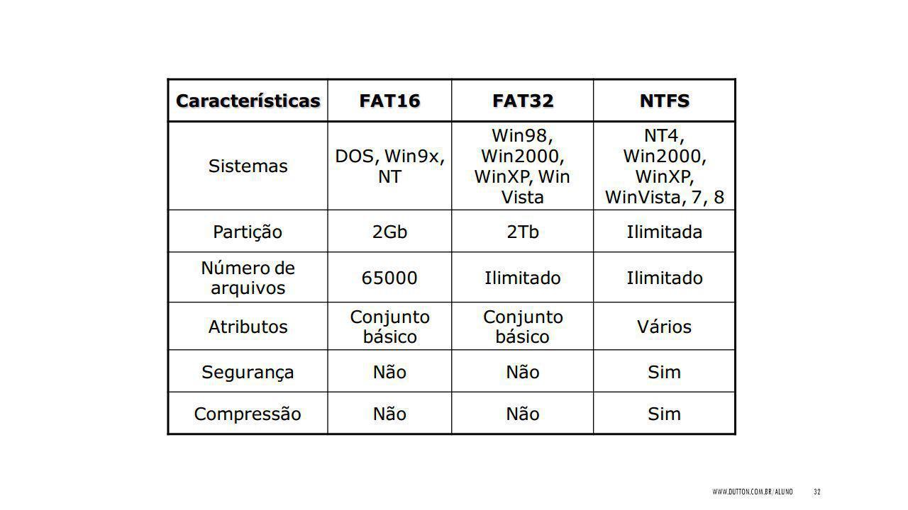 www.dutton.com.br/aluno