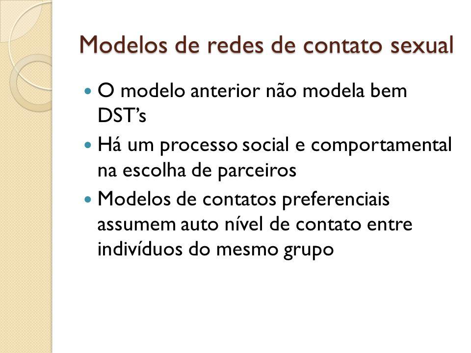 Modelos de redes de contato sexual