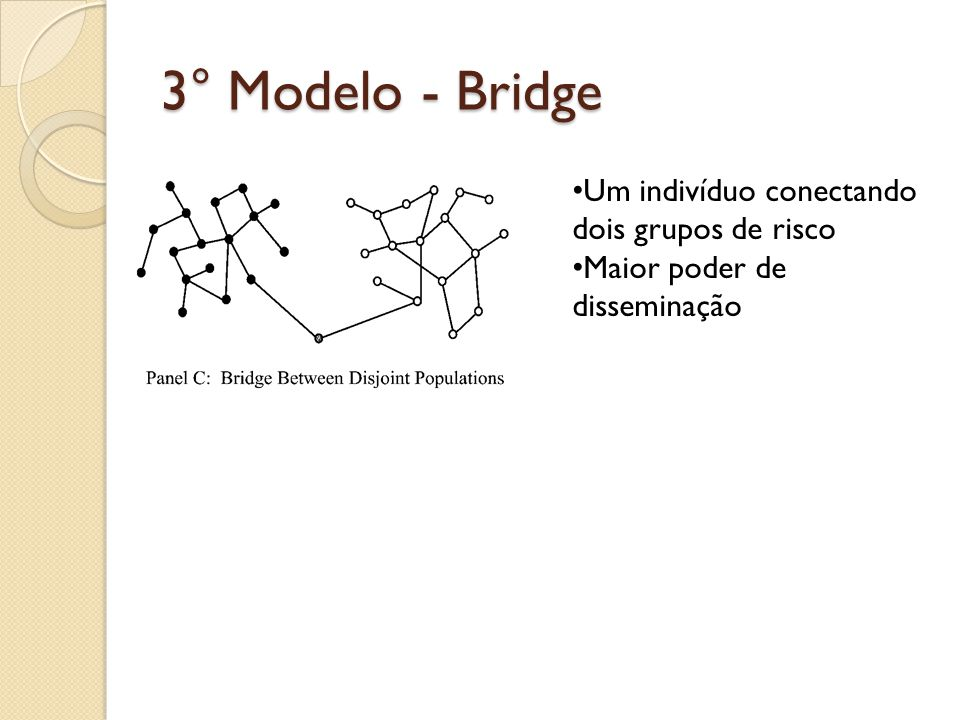 3° Modelo - Bridge Um indivíduo conectando dois grupos de risco