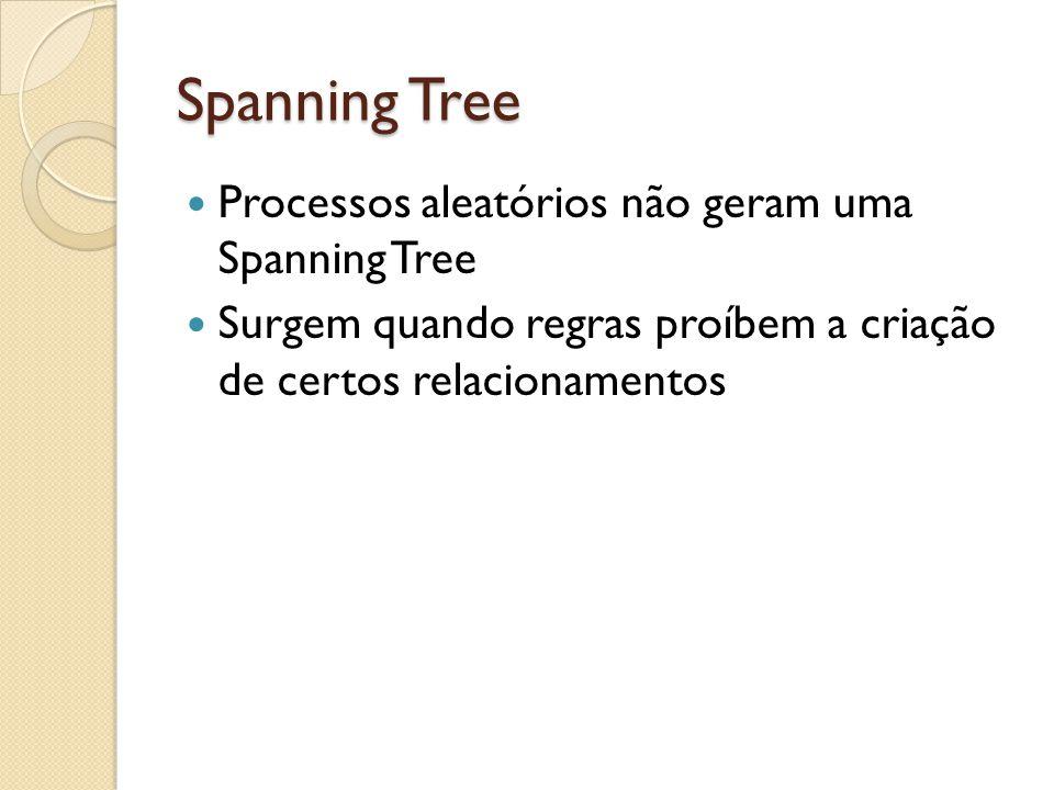 Spanning Tree Processos aleatórios não geram uma Spanning Tree