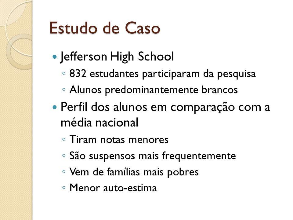 Estudo de Caso Jefferson High School