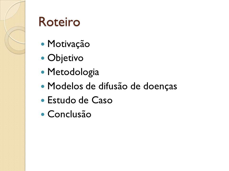 Roteiro Motivação Objetivo Metodologia Modelos de difusão de doenças