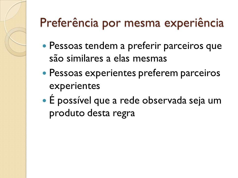 Preferência por mesma experiência