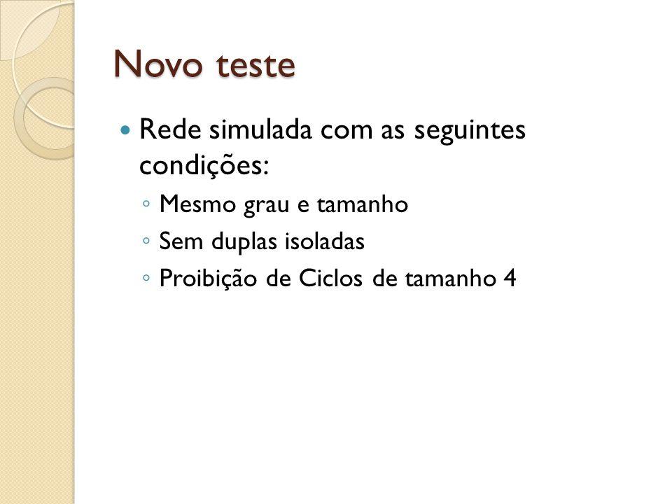 Novo teste Rede simulada com as seguintes condições: