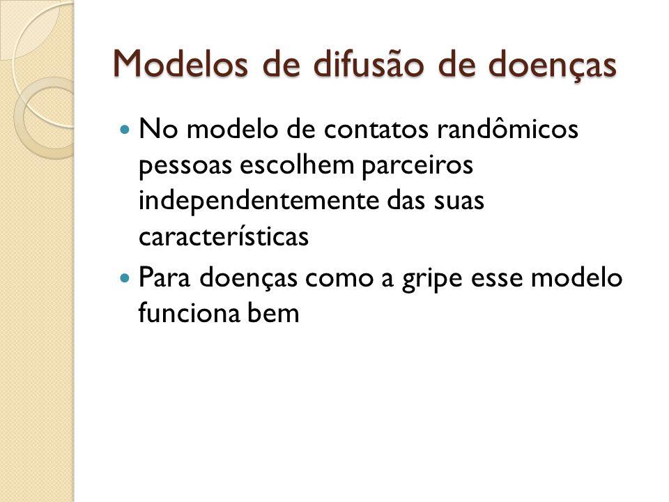 Modelos de difusão de doenças
