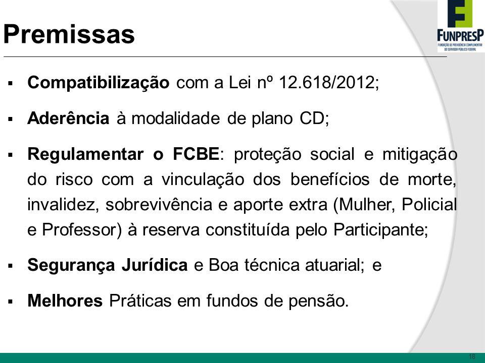 Premissas Compatibilização com a Lei nº 12.618/2012;