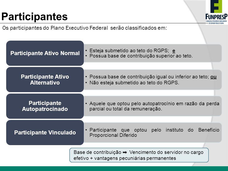 Participantes Os participantes do Plano Executivo Federal serão classificados em: Participante Ativo Normal.