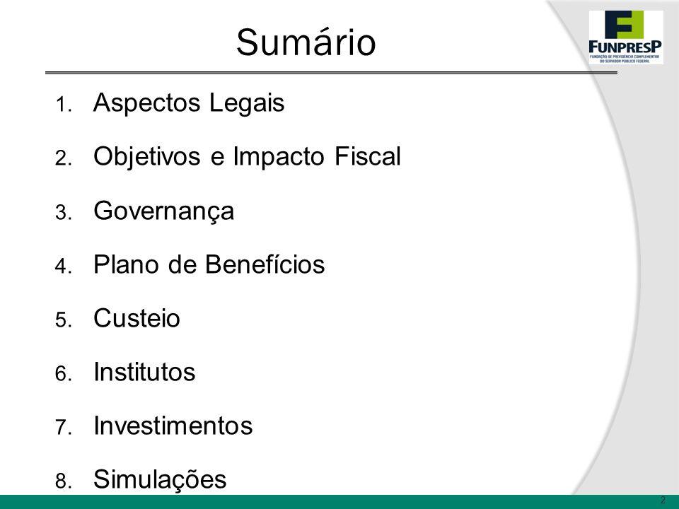 Sumário Aspectos Legais Objetivos e Impacto Fiscal Governança