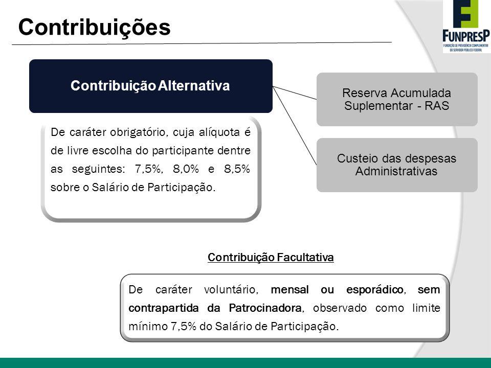 Contribuição Alternativa