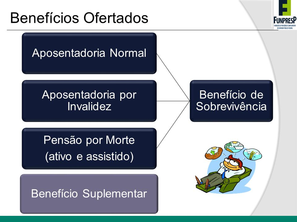 Benefícios Ofertados Benefício Suplementar Benefício de Sobrevivência
