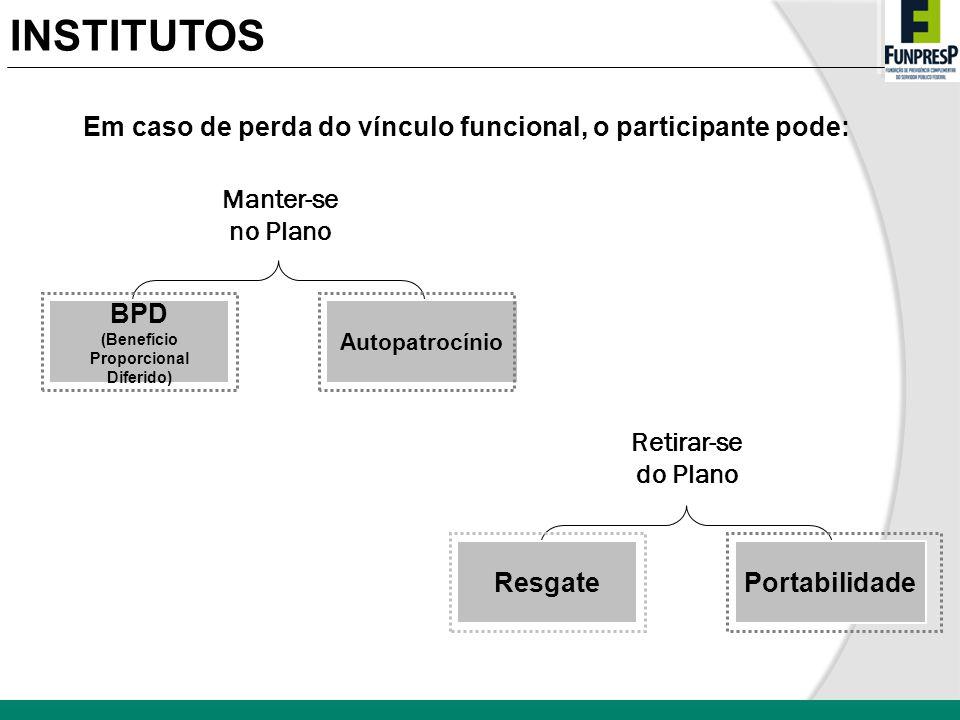 Em caso de perda do vínculo funcional, o participante pode: