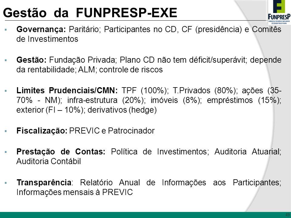 Gestão da FUNPRESP-EXE