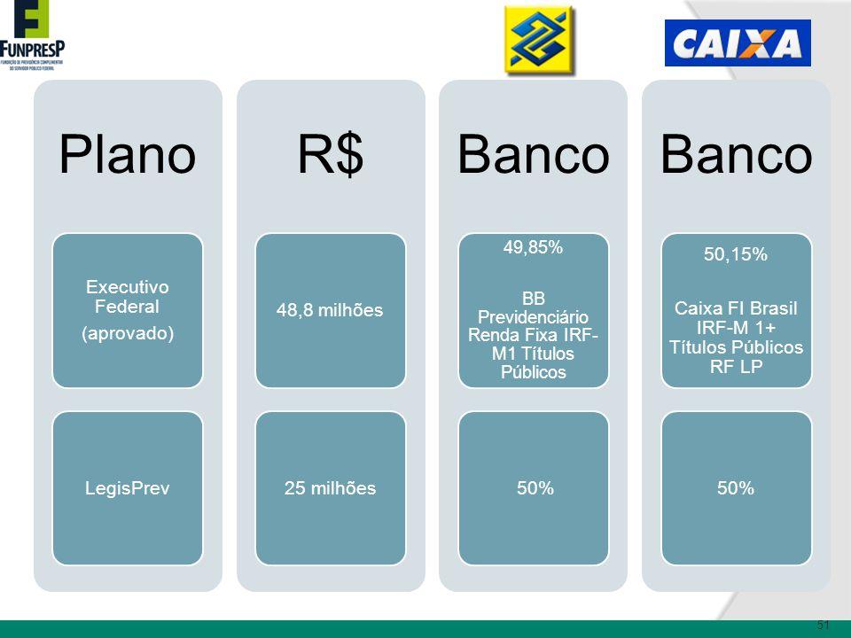 BB Previdenciário Renda Fixa IRF-M1 Títulos Públicos
