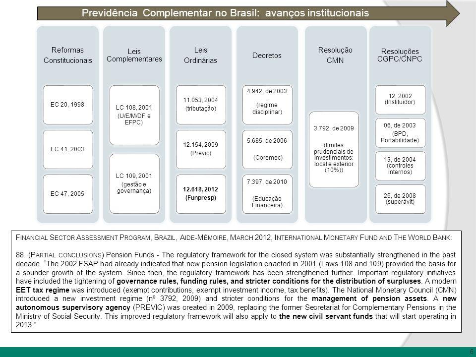 Previdência Complementar no Brasil: avanços institucionais
