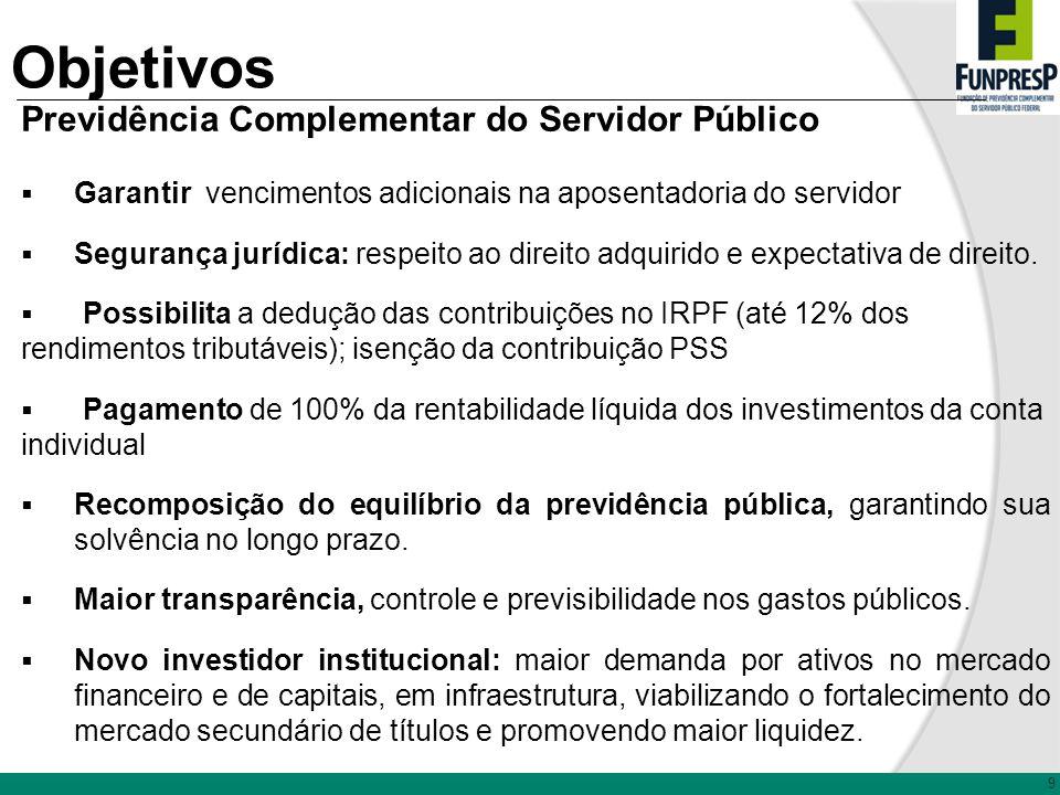 Objetivos Previdência Complementar do Servidor Público