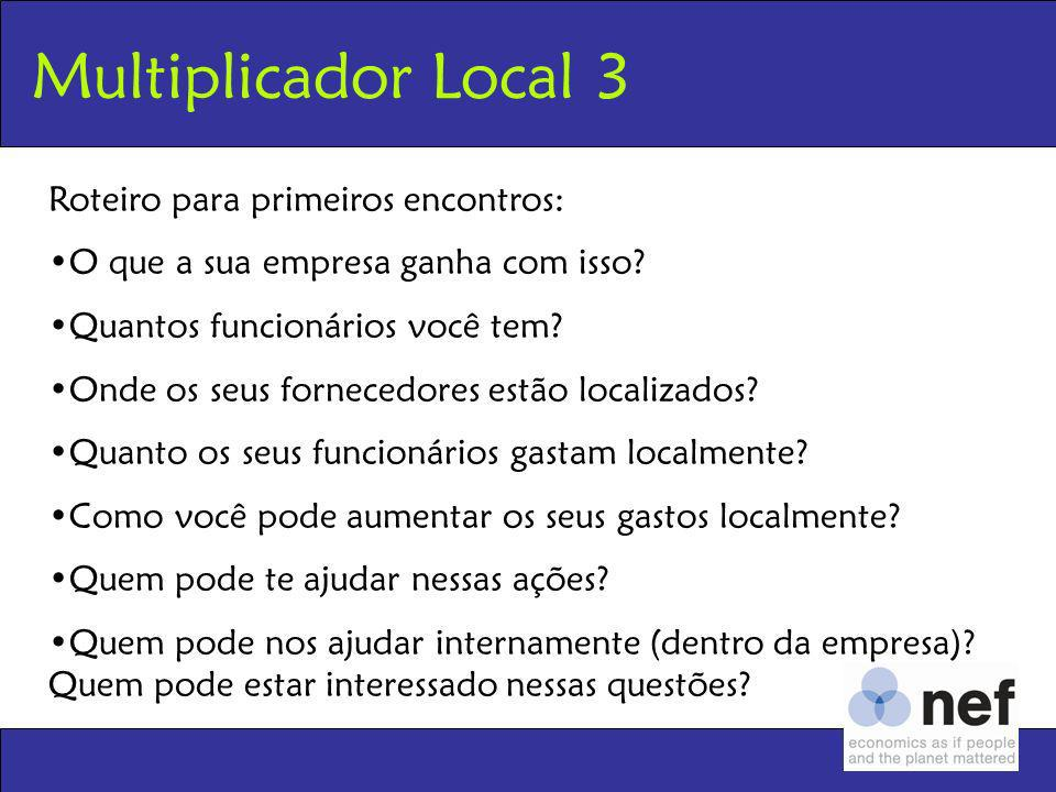 Multiplicador Local 3 Roteiro para primeiros encontros: