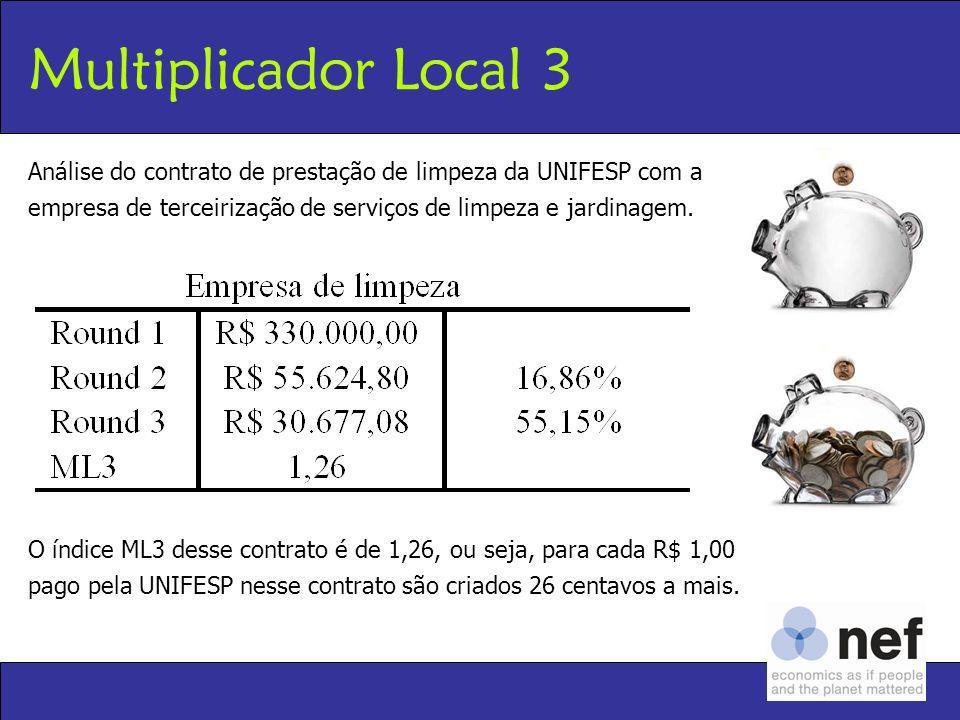 Multiplicador Local 3 Multiplicador Local 3
