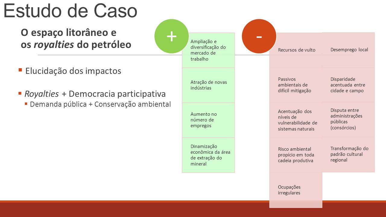 + - Estudo de Caso O espaço litorâneo e os royalties do petróleo