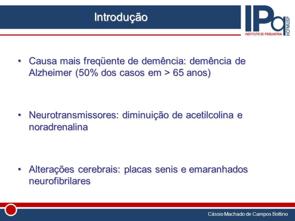 IntroduçãoCausa mais freqüente de demência: demência de Alzheimer (50% dos casos em > 65 anos)