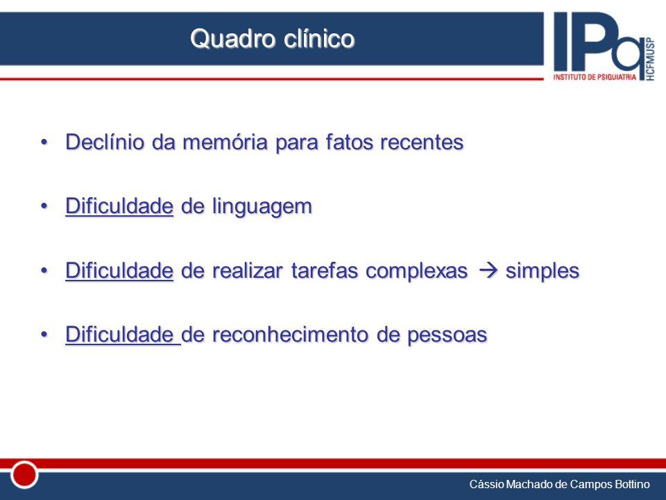 Quadro clínico Declínio da memória para fatos recentes