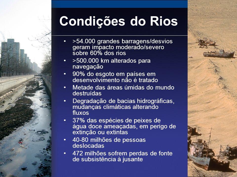 Condições do Rios >54.000 grandes barragens/desvios geram impacto moderado/severo sobre 60% dos rios.