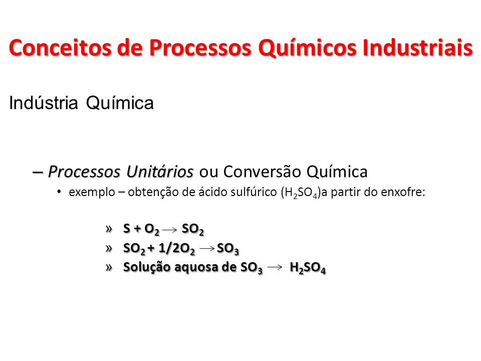 Conceitos de Processos Químicos Industriais
