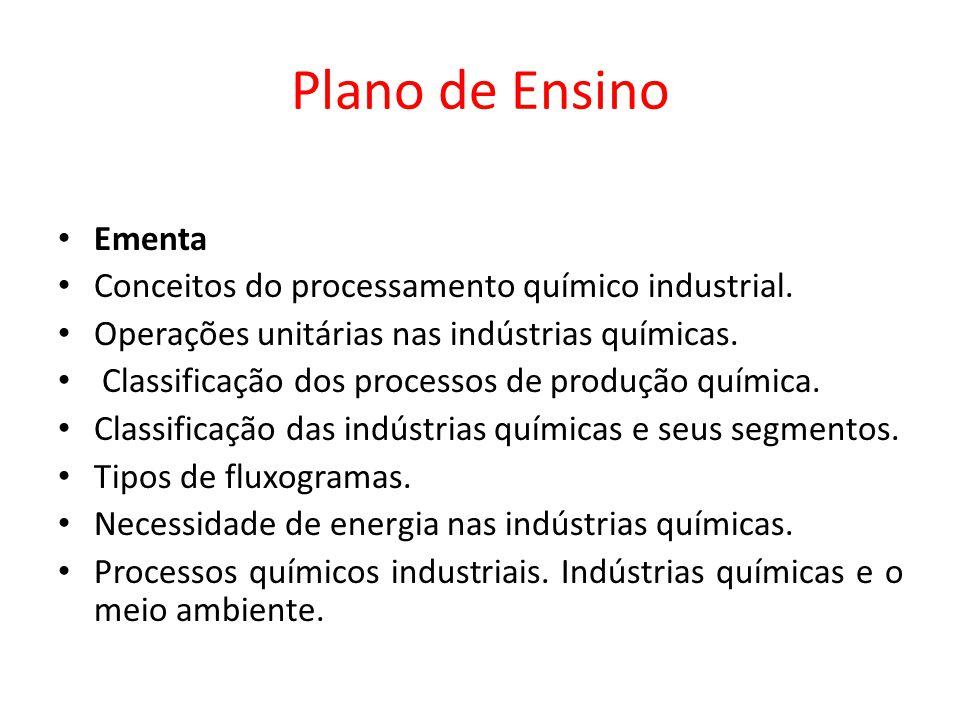 Plano de Ensino Ementa Conceitos do processamento químico industrial.