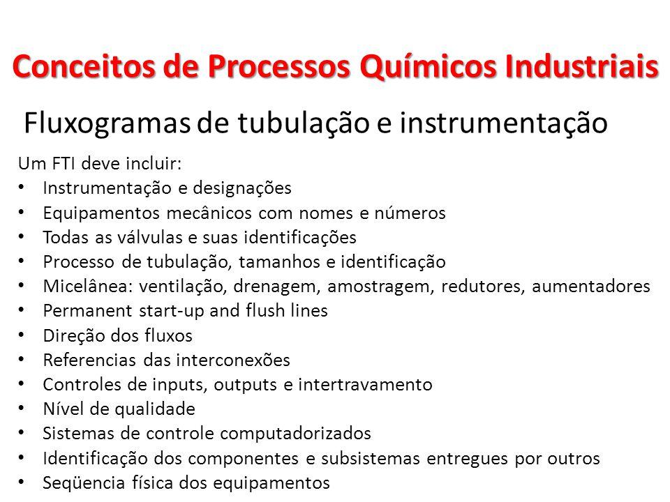 Fluxogramas de tubulação e instrumentação