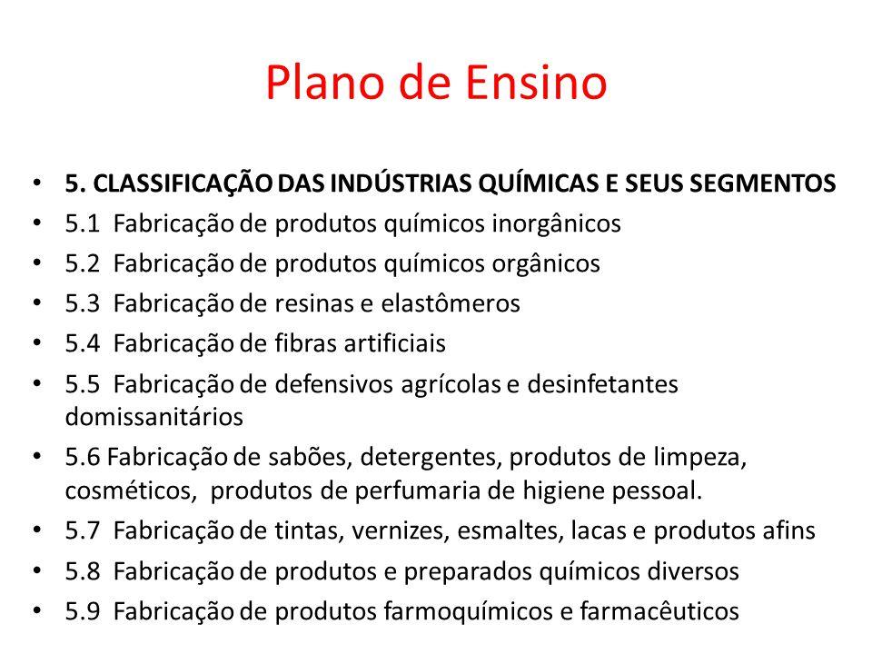 Plano de Ensino 5. CLASSIFICAÇÃO DAS INDÚSTRIAS QUÍMICAS E SEUS SEGMENTOS. 5.1 Fabricação de produtos químicos inorgânicos.